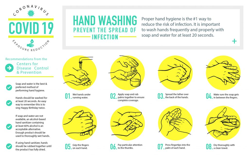Hand washing Steps to Prevent COVID-19